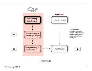 One Slide - GSP Core Biz vs Prior Model